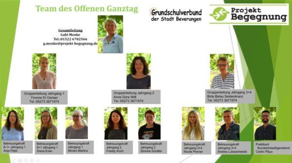 20201105 Team Offener Ganztag